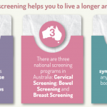 cancer screening for women